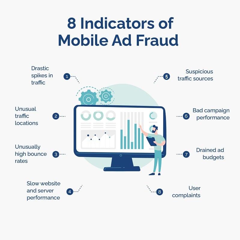 8-mobile-ad-fraud-indicators-infographic-opticks