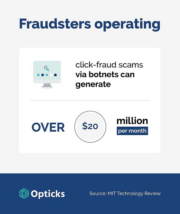 ad-fraud-botnets-statistic-infographic-opticks