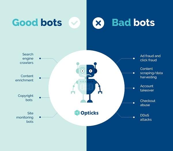 bot-types-good-bot-vs-bad-bot-opticks-infographic