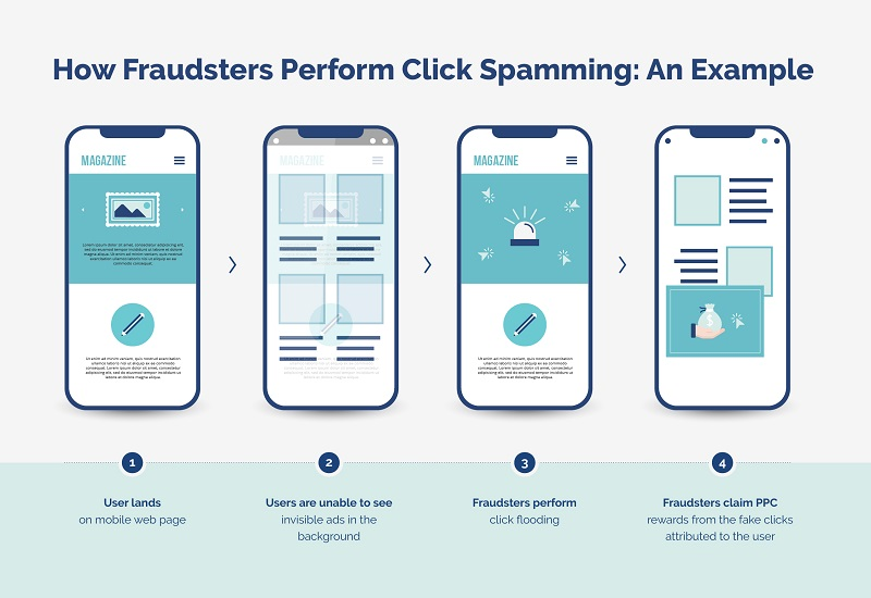 how-fraudsters-perform-click-spamming-opticks-infographic