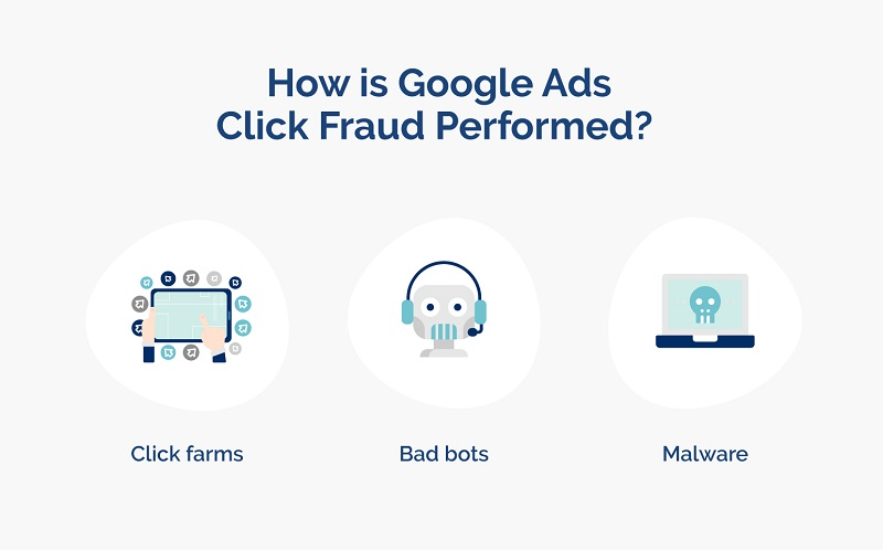 how-google-ads-click-fraud-is-performed-i-practise-opticks-infographic