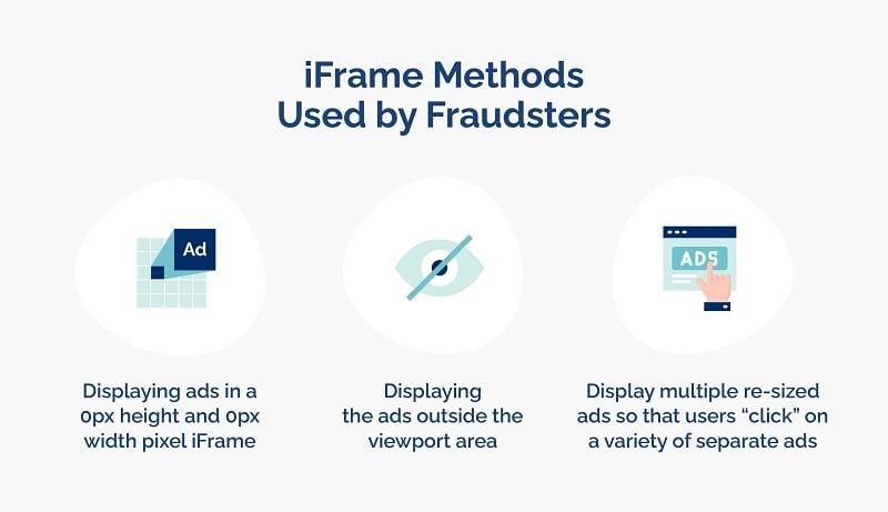 iframe-traffic-fraud-explained-infographic-opticks