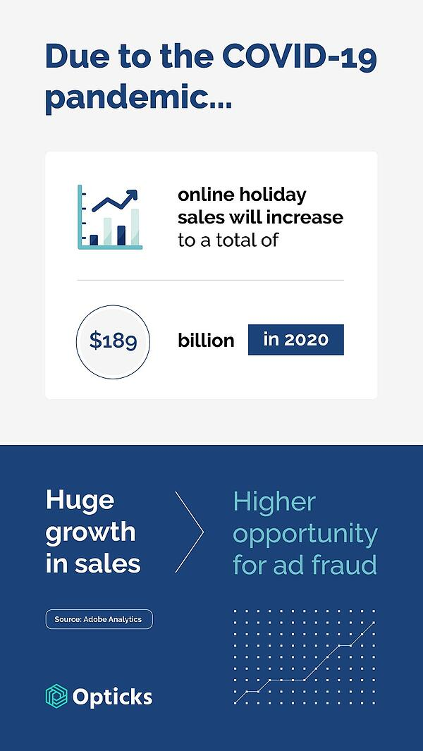 sesaon-ad-fraud-statistic-infographic-opticks