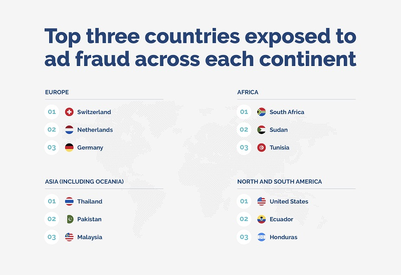 top 3 countries exposed to ad fraud in each continent - Opticks infographic